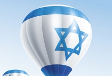 以色列创新真相