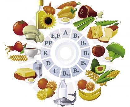 从平衡膳食摄取维生素足够人体所需.jpg