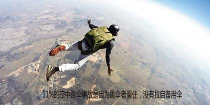 11%的空中跳伞事故是因为跳伞者僵住,没有拉启备用伞.jpg