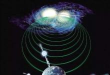 引力波有什么用?
