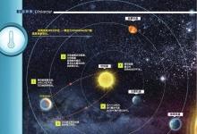 系外行星天气播报