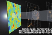 宇宙之初:大膨胀①大爆炸之前就已膨胀?