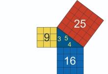 """为什么说图形是数学的""""灵魂伴侣""""?"""
